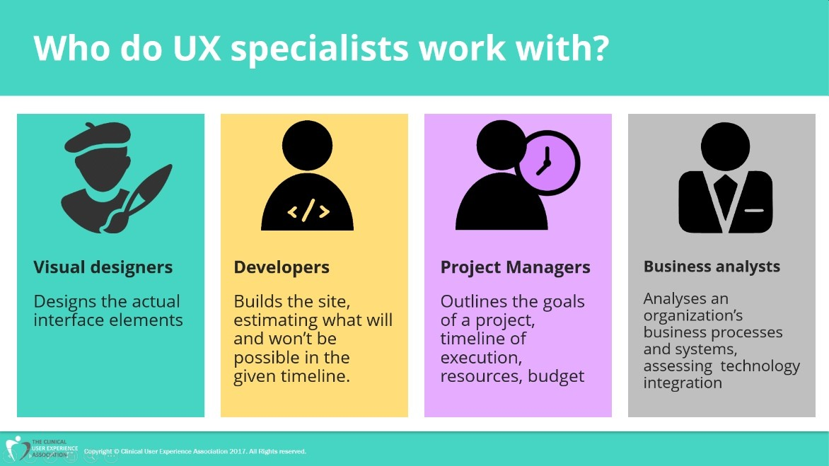 The multi-disciplinary team in software design